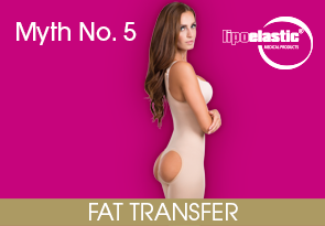 Myth No. 5: Within one intervention I can have liposuction of the whole body done at once.